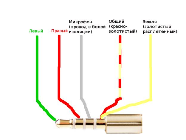 Схема провода от наушников айфон